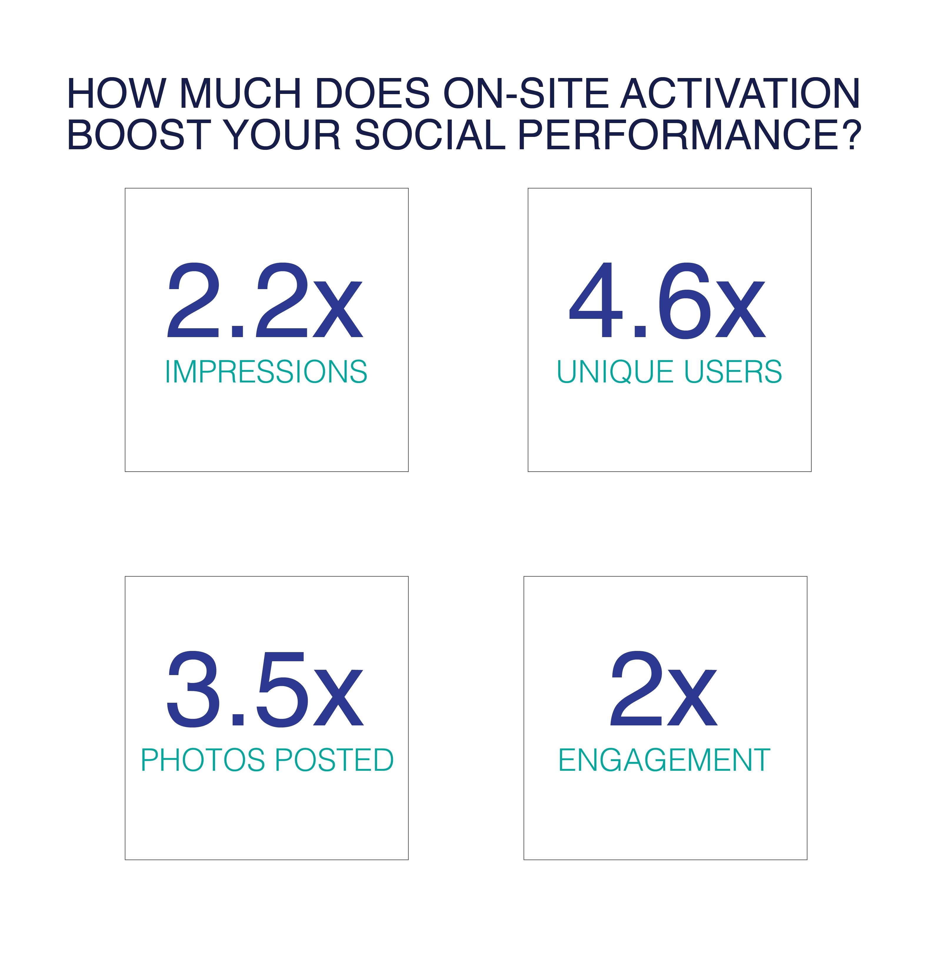 FNL Blog Stats - White BGII