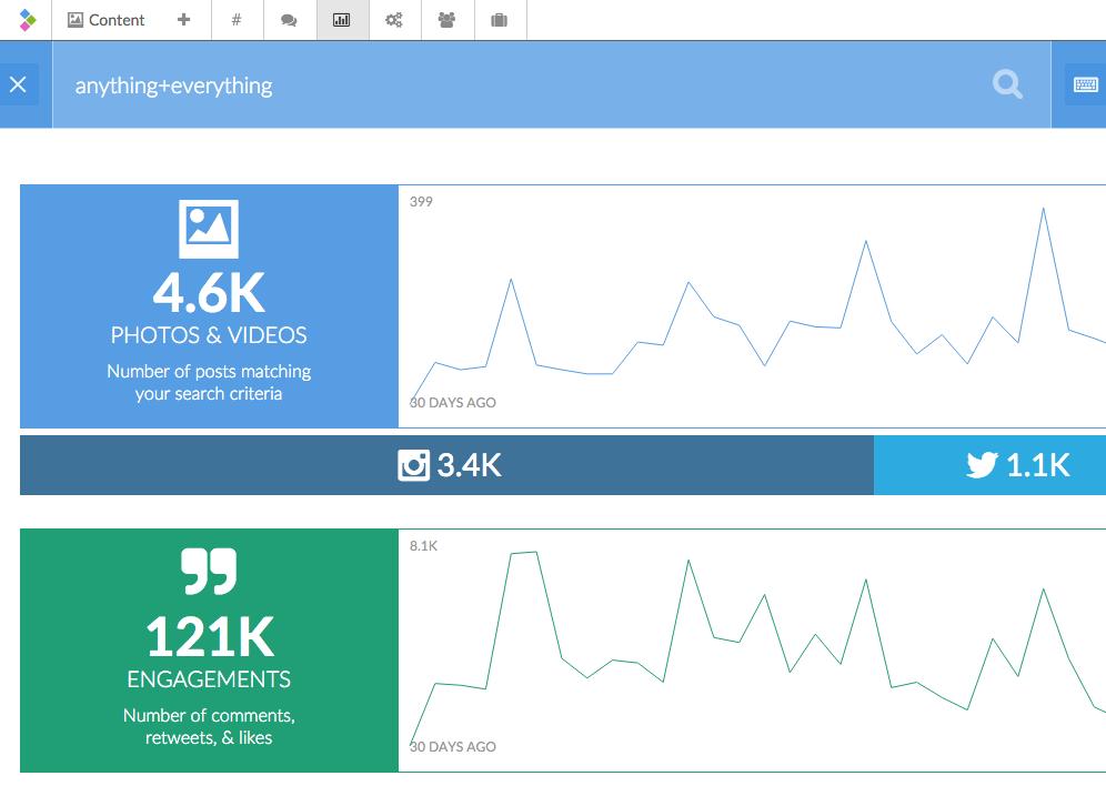 New CrowdRiff Analytics