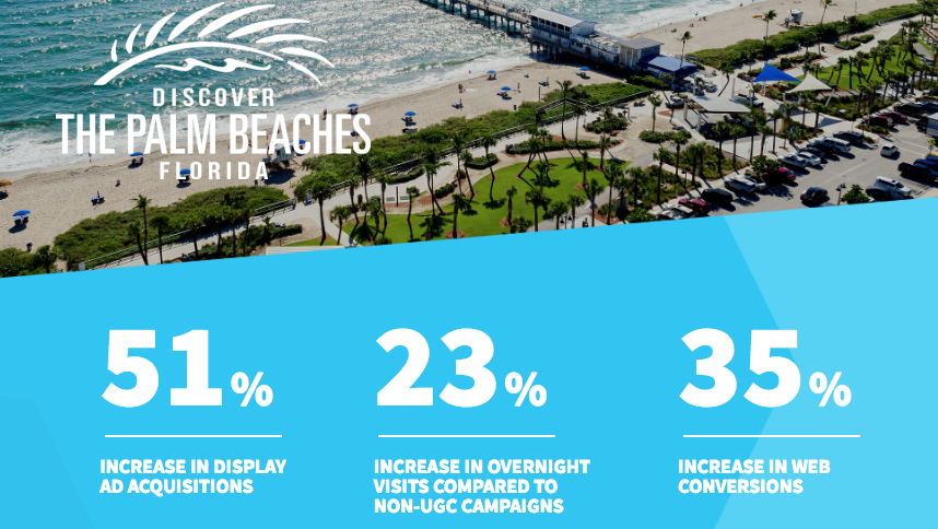 Discover the Palm Beaches results