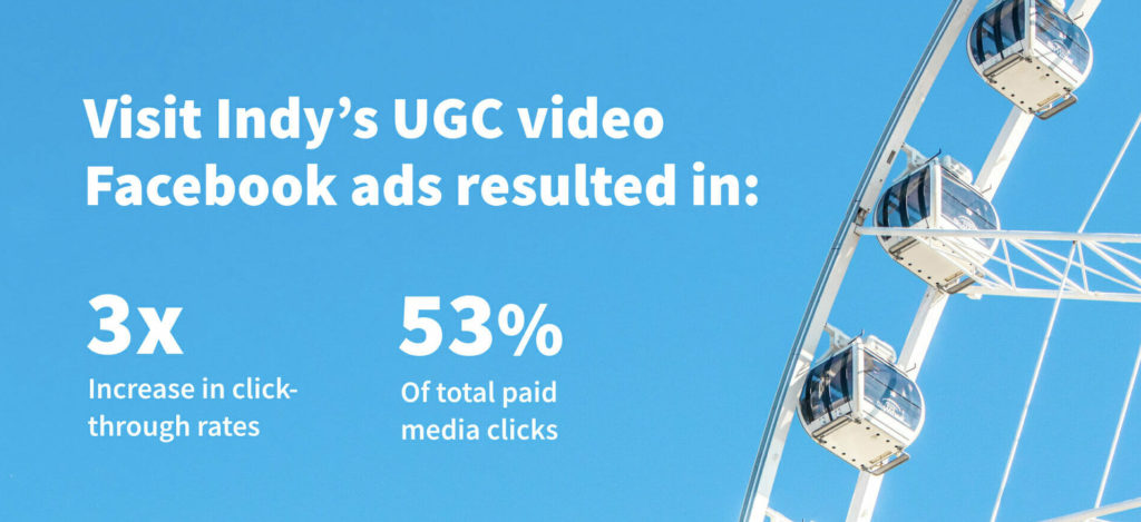 Visit indy UGC video facebook ad visual.001