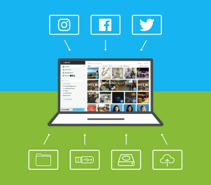 crowdriff-uploading-sourcing-visual-marketing-platform