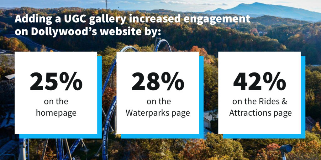 dollywood crowdriff website engagement