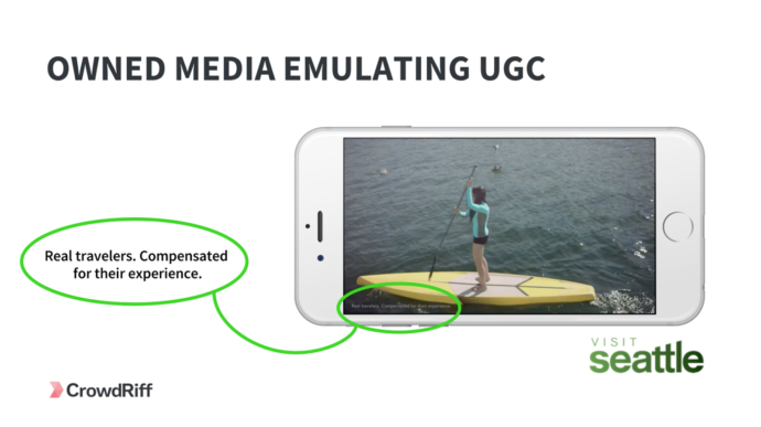owned media emulating ugc marketing