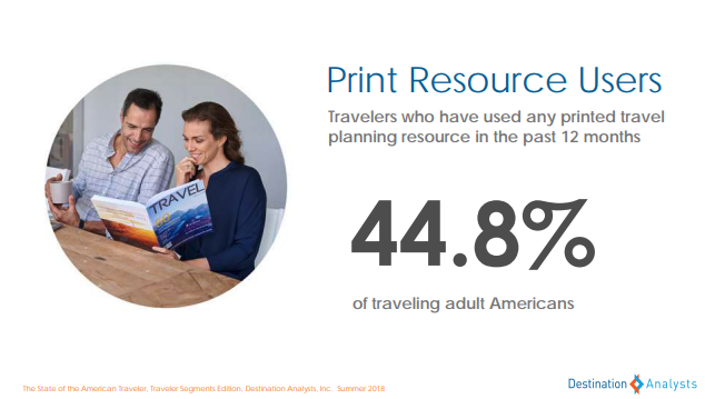 print resource users - state of the american traveler