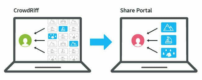 share-portal-graphic